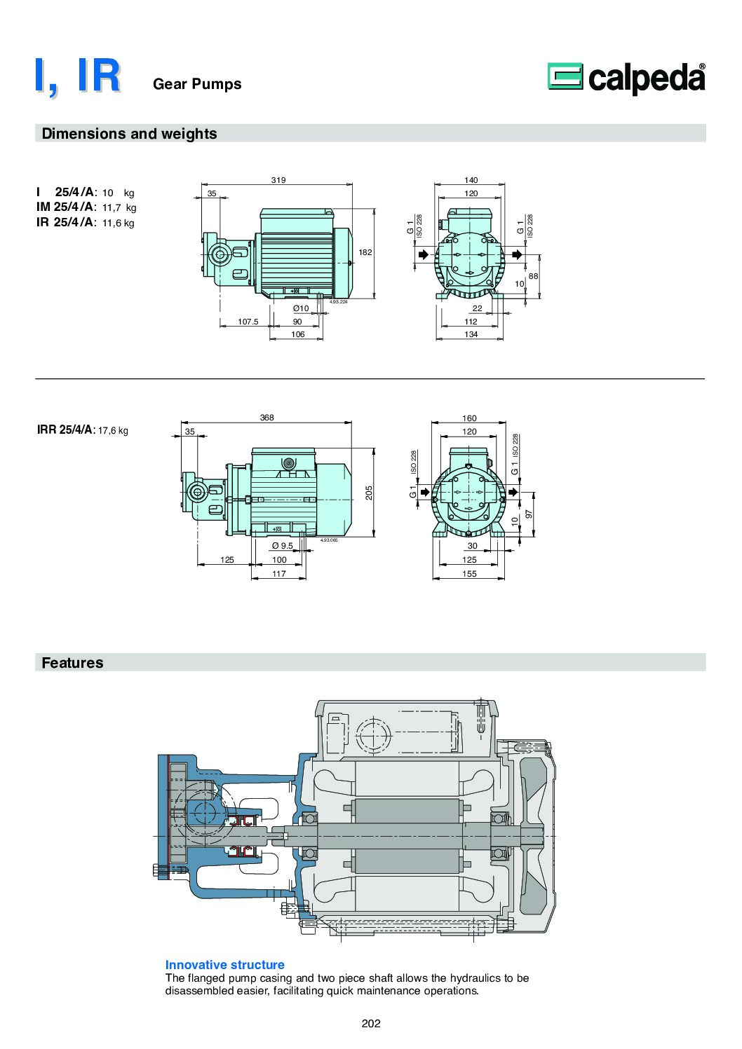 IR gear pumps DIMENSIONS